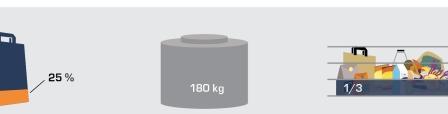 Ilustračný obrázok s preklikom na leták Aké sú príčiny odpadu z potravín...