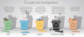 Ilustračný obrázok s preklikom na leták Od odpadu k zdrojom